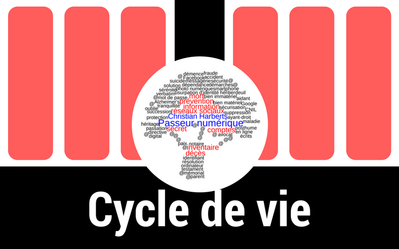 Mort numérique - Cycle de vie des contenus numériques